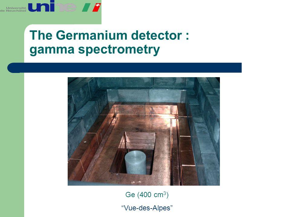 The Germanium detector : gamma spectrometry Ge (400 cm 3 ) Vue-des-Alpes