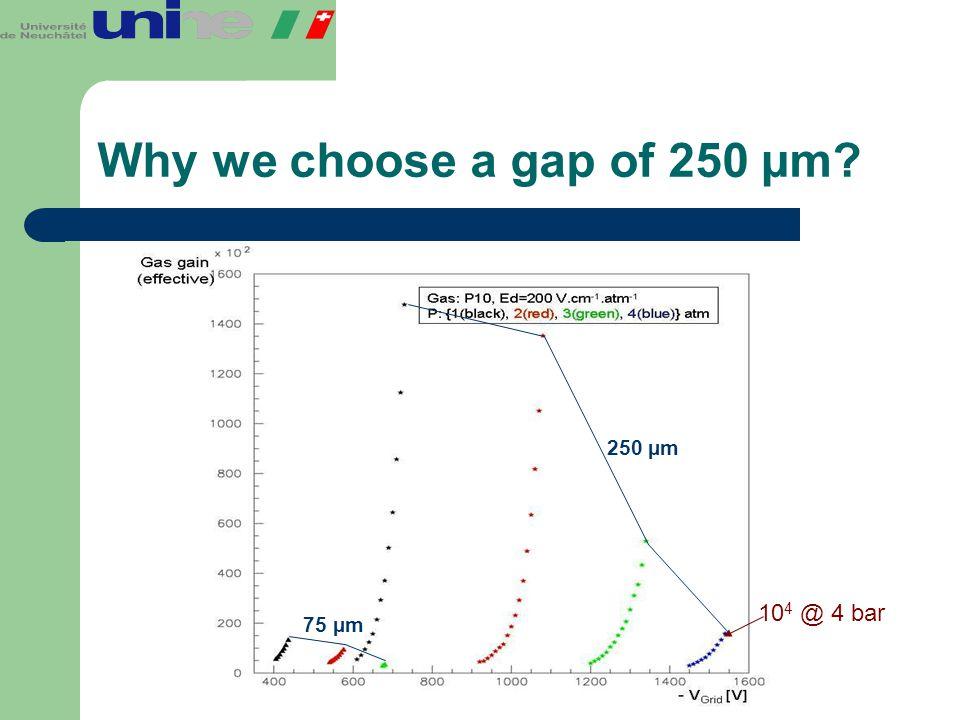 Why we choose a gap of 250 µm? 10 4 @ 4 bar 75 µm 250 µm