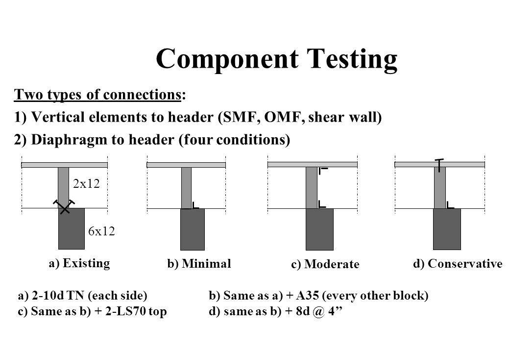 Component Testing Two types of connections: 1) Vertical elements to header (SMF, OMF, shear wall) 2) Diaphragm to header (four conditions) a) Existing b) Minimal c) Moderate d) Conservative a) 2-10d TN (each side) b) Same as a) + A35 (every other block) c) Same as b) + 2-LS70 top d) same as b) + 8d @ 4 6x12 2x12