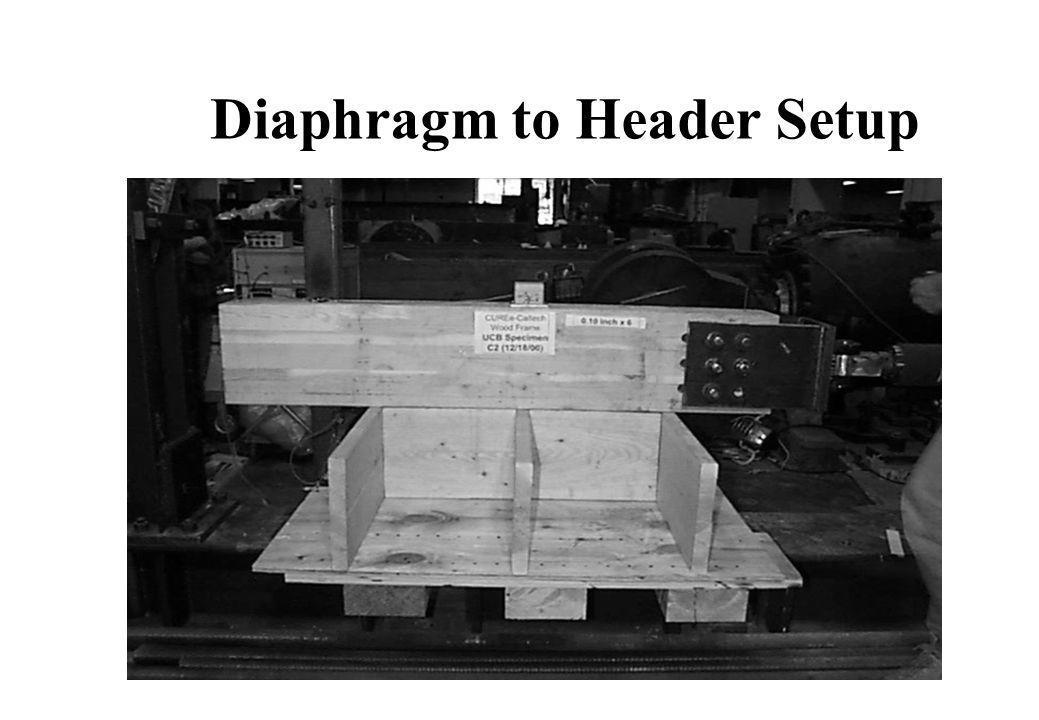 Diaphragm to Header Setup