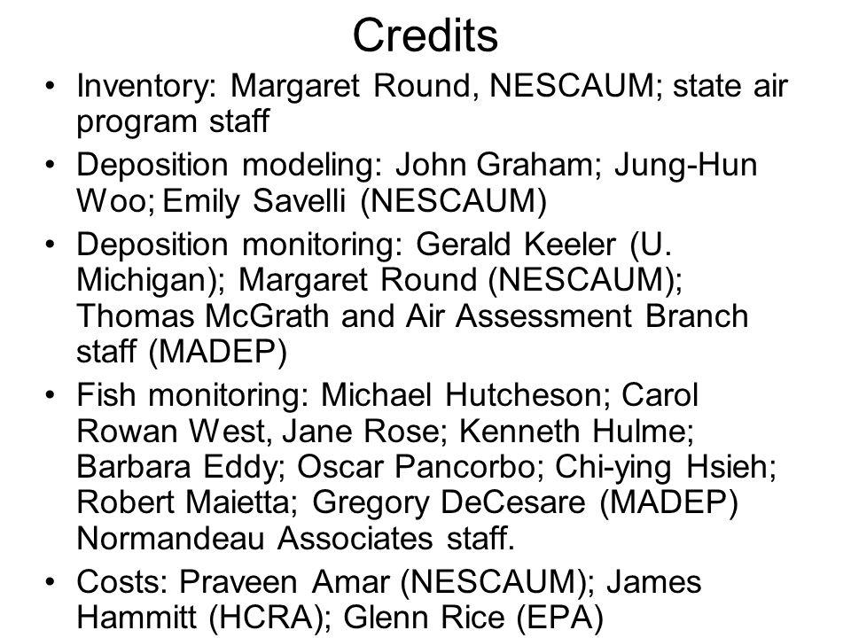 Credits Inventory: Margaret Round, NESCAUM; state air program staff Deposition modeling: John Graham; Jung-Hun Woo; Emily Savelli (NESCAUM) Deposition monitoring: Gerald Keeler (U.