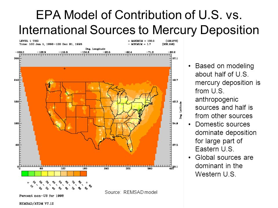 Conclusions Products Are Still Important Sources of Mercury to the Environment Releases reduced significantly Important reduction opportunities in iron and steel production/recycling; dental, lamps Model provides opportunity to better understand release pathways and to test impact of potential control strategies Quantification is roughmany uncertainties More detail on the model: Wednesday, 5/25