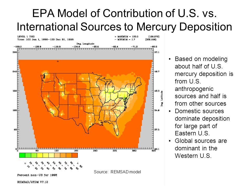 Fish Mercury Concentrations in Northeastern MA Based on Public Health Risk Criteria