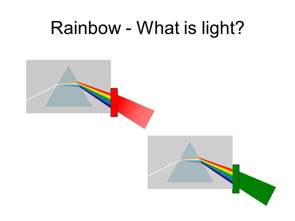 Rainbow - What is light?