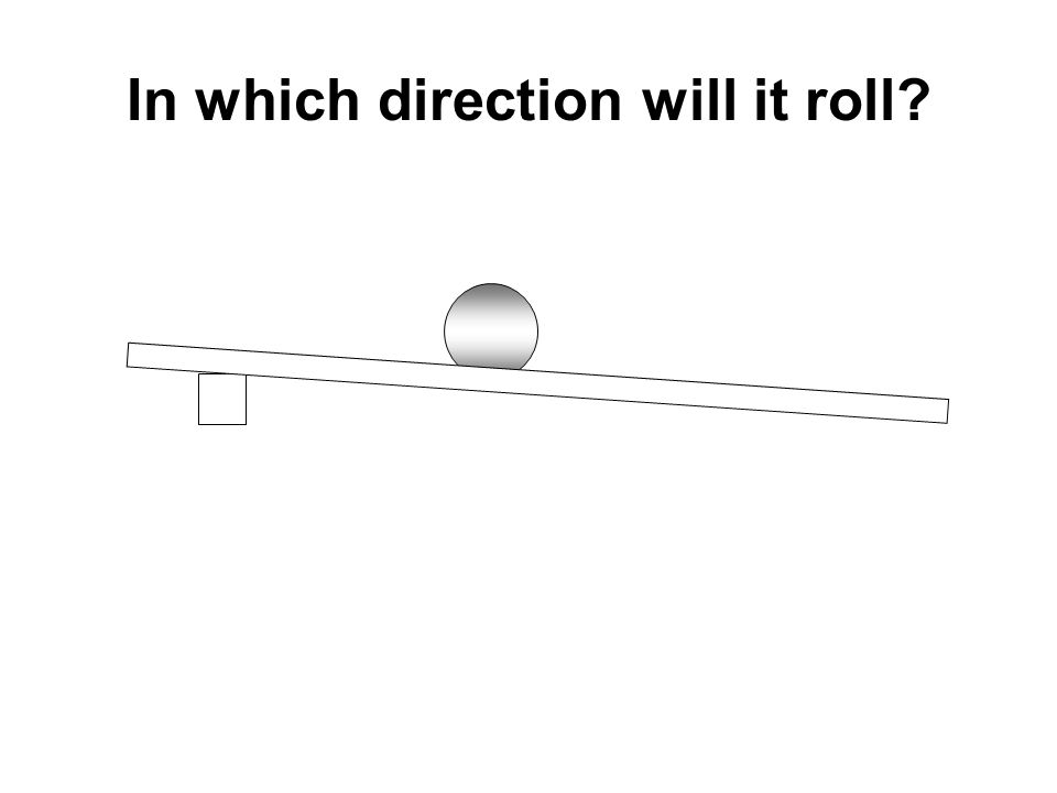 In which direction will it roll?