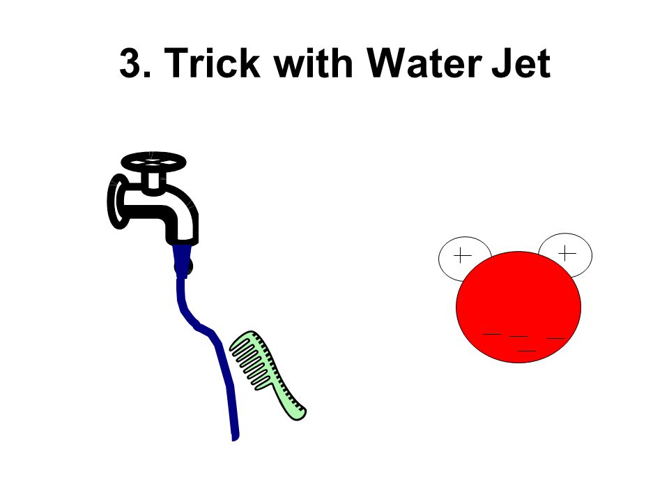 3. Trick with Water Jet