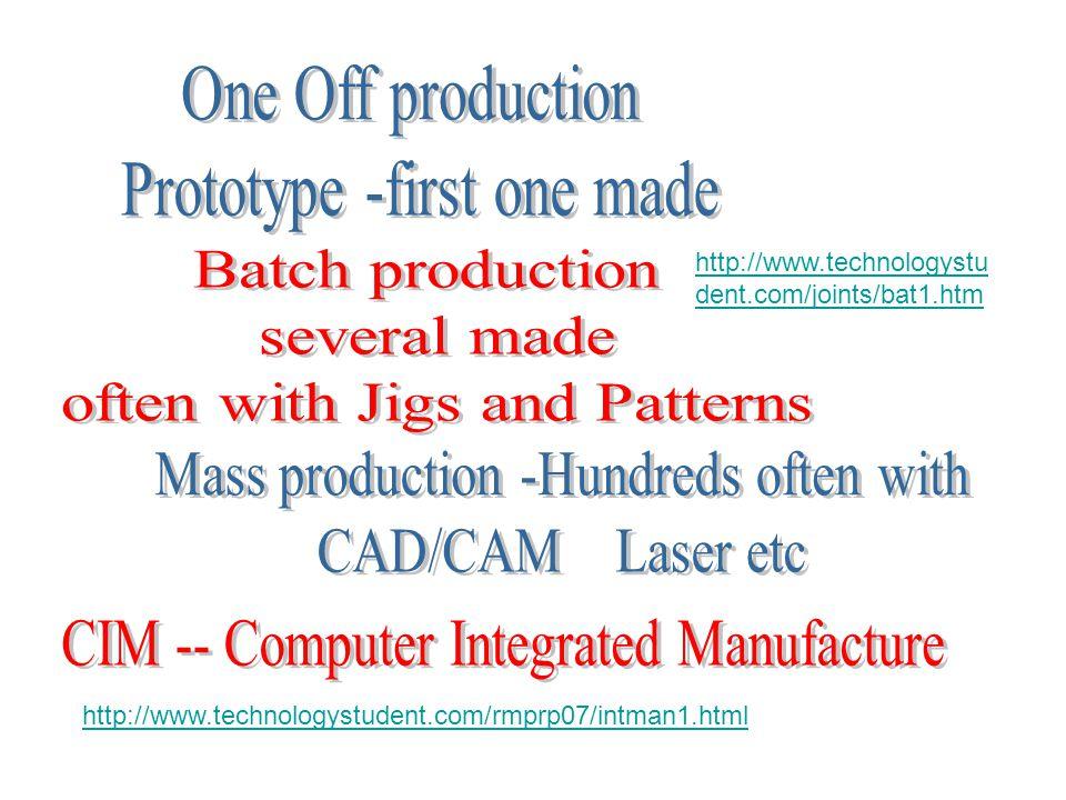 http://www.technologystu dent.com/joints/bat1.htm http://www.technologystudent.com/rmprp07/intman1.html