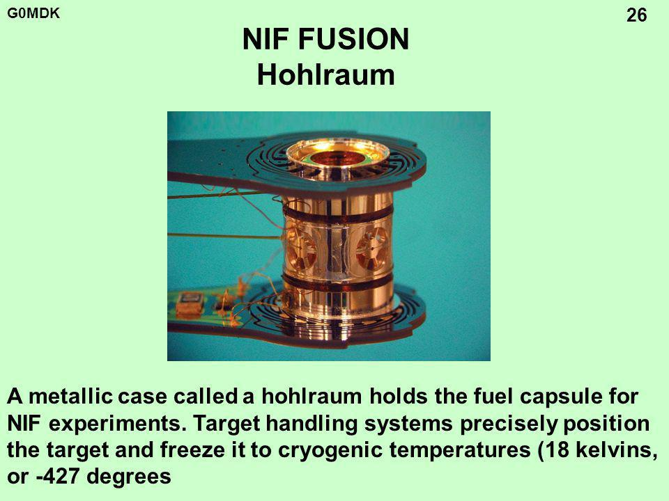 G0MDK 26 NIF FUSION Hohlraum A metallic case called a hohlraum holds the fuel capsule for NIF experiments.