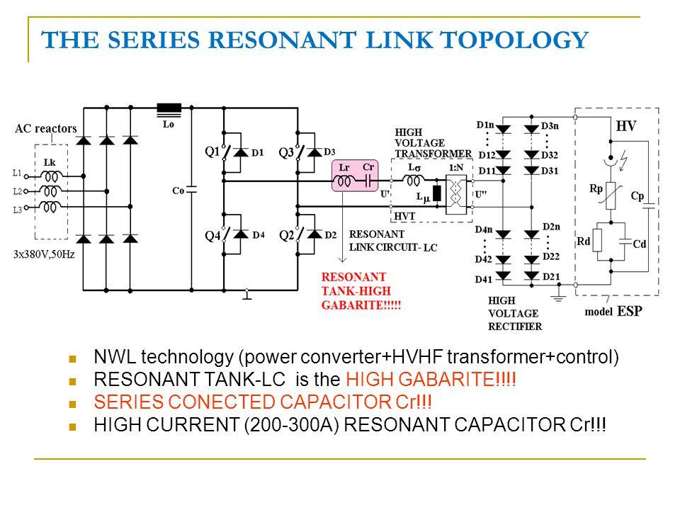 THE SERIES RESONANT LINK TOPOLOGY NWL technology (power converter+HVHF transformer+control) RESONANT TANK-LC is the HIGH GABARITE!!!.