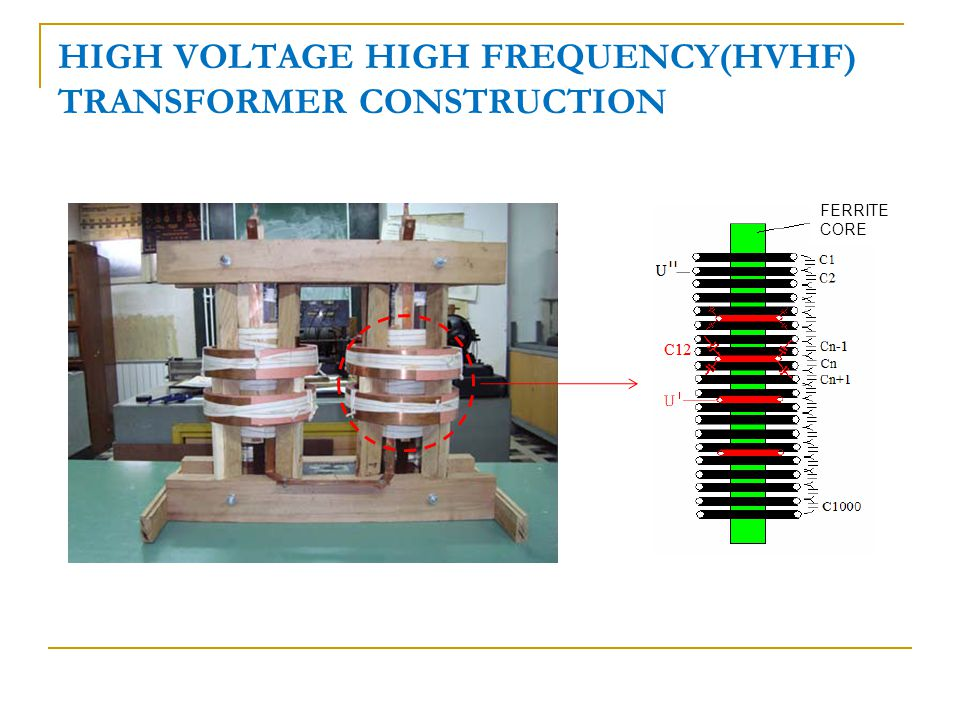 HIGH VOLTAGE HIGH FREQUENCY(HVHF) TRANSFORMER CONSTRUCTION FERRITE CORE