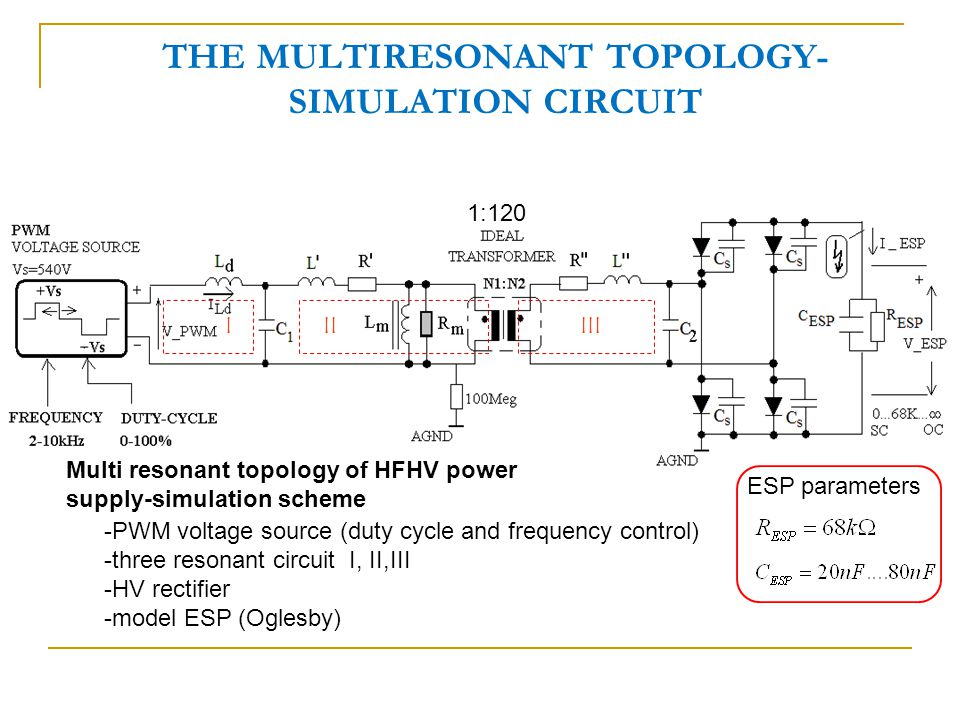 THE MULTIRESONANT TOPOLOGY- SIMULATION CIRCUIT Multi resonant topology of HFHV power supply-simulation scheme 1:120 -PWM voltage source (duty cycle and frequency control) -three resonant circuit I, II,III -HV rectifier -model ESP (Oglesby) IIIIII ESP parameters