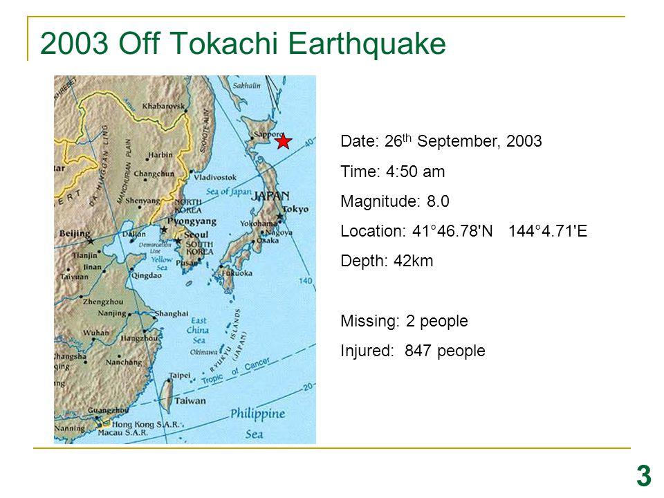 Summary of base isolation effect 34 1 2 3 4 (1995 Kobe earthquake) 0.45 0.42 0.80 0.47 0.73 0.87 0.82 0.73 0.35 0.22 0.95 0.54