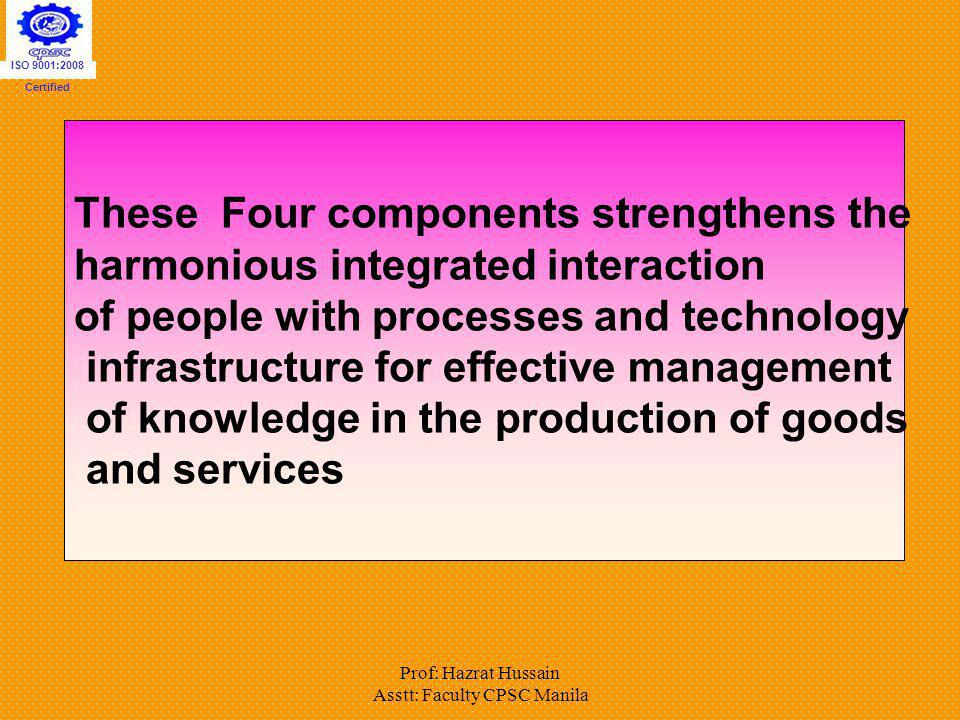 Prof: Hazrat Hussain Asstt: Faculty CPSC Manila These Four components strengthens the harmonious integrated interaction of people with processes and t