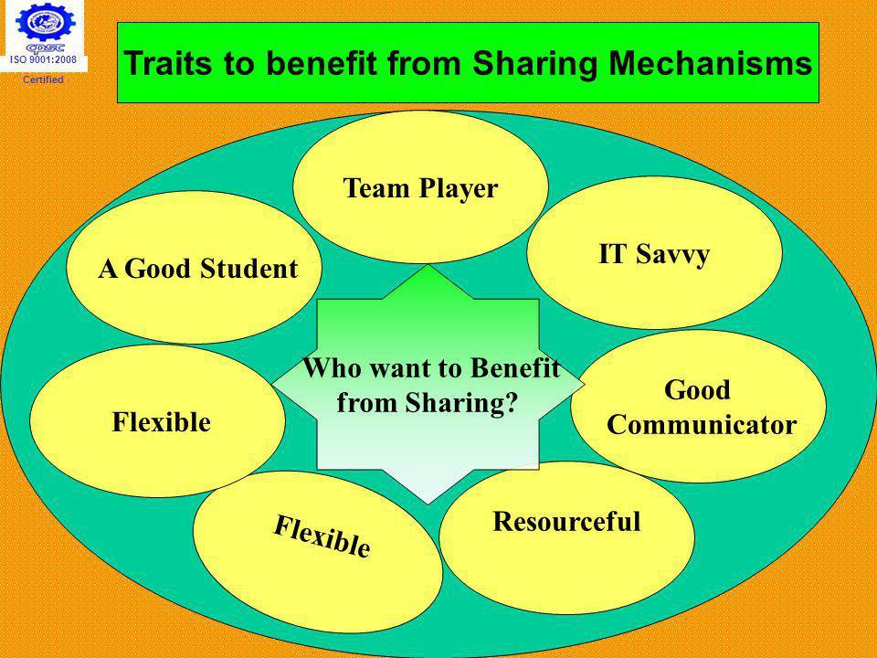 Prof: Hazrat Hussain Asstt: Faculty CPSC Manila Traits to benefit from Sharing Mechanisms A Good Student Flexible Resourceful Good Communicator Team P