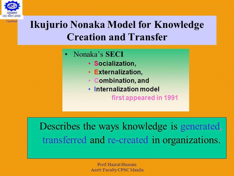 Prof: Hazrat Hussain Asstt: Faculty CPSC Manila Ikujurio Nonaka Model for Knowledge Creation and Transfer Nonakas SECI Socialization, Externalization,