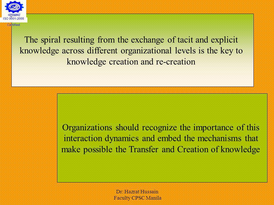 Dr: Hazrat Hussain Faculty CPSC Manila The spiral resulting from the exchange of tacit and explicit knowledge across different organizational levels i
