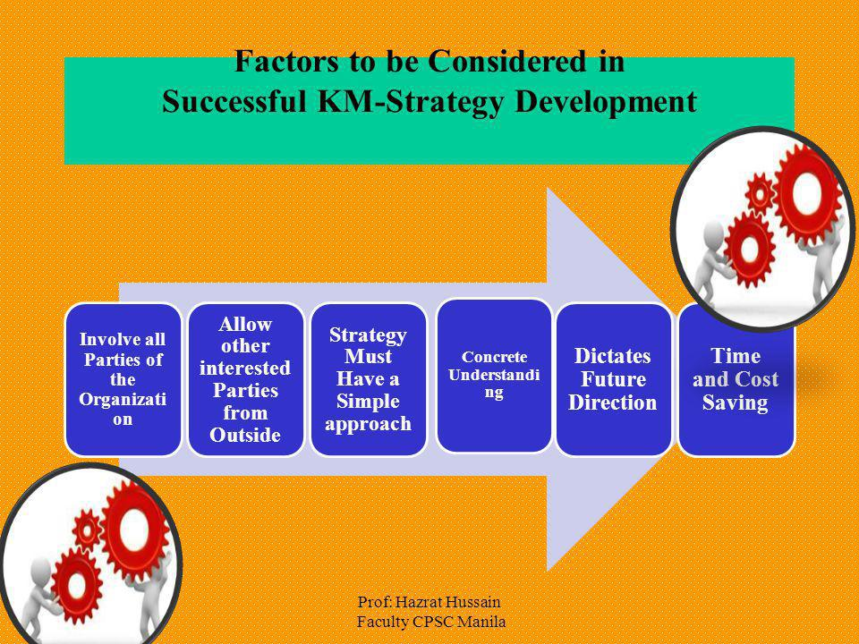Factors to be Considered in Successful KM-Strategy Development Involve all Parties of the Organizati on Allow other interested Parties from Outside St
