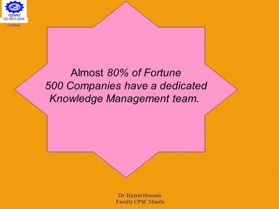 Dr: Hazrat Hussain Faculty CPSC Manila Almost 80% of Fortune 500 Companies have a dedicated Knowledge Management team. ISO 9001:2008 Certified