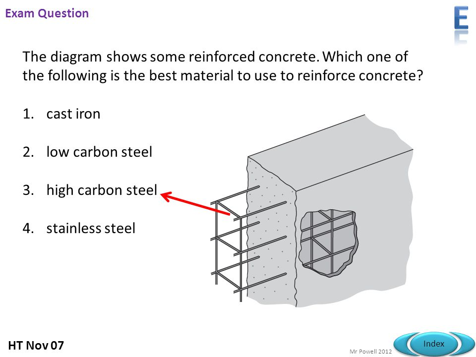 Mr Powell 2012 Index Exam Question HT Nov 07 The diagram shows some reinforced concrete. Which one of the following is the best material to use to rei