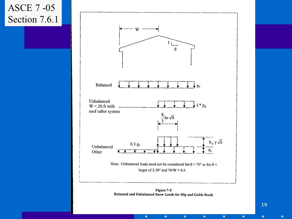 19 ASCE 7 -05 Section 7.6.1