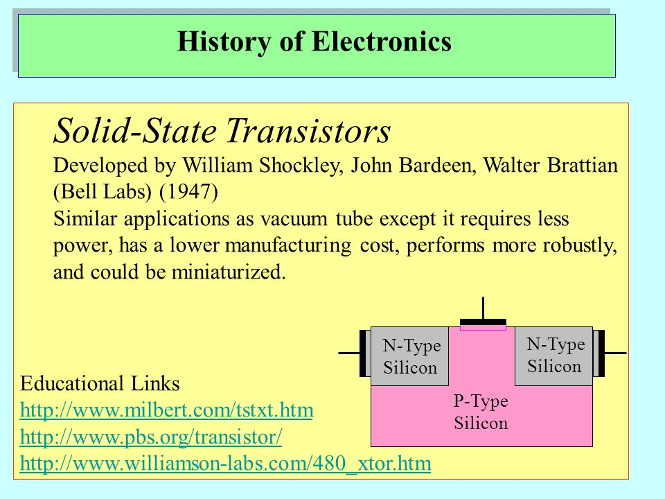 Solid-State Transistors Developed by William Shockley, John Bardeen, Walter Brattian (Bell Labs) (1947) Similar applications as vacuum tube except it requires less power, has a lower manufacturing cost, performs more robustly, and could be miniaturized.