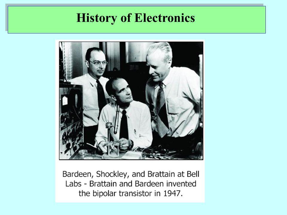 Diodes pn junction Zener Transistors Bipolar Junction Transistors – (BJTs ) Field Effect Transistors – (FETs)