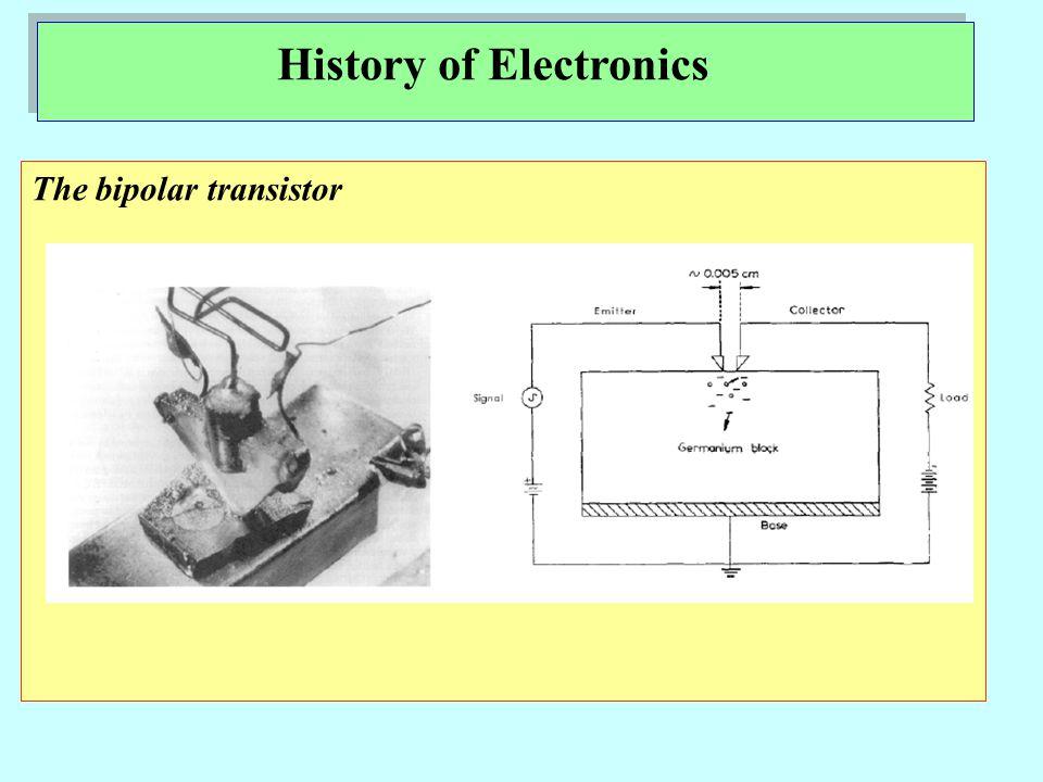 Modern transistors History of Electronics