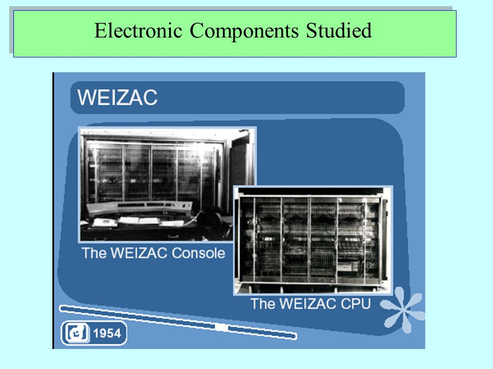 Electronic Components Studied