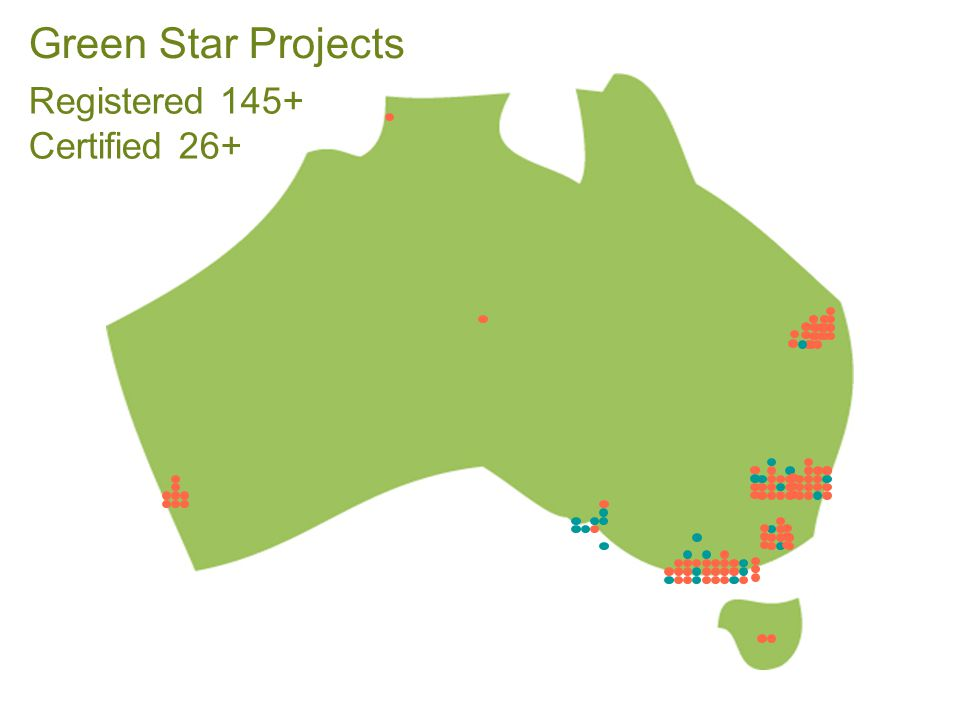 Green Star Projects Registered 145+ Certified 26+