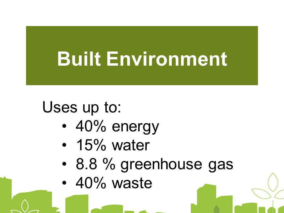 Built Environment Uses up to: 40% energy 15% water 8.8 % greenhouse gas 40% waste