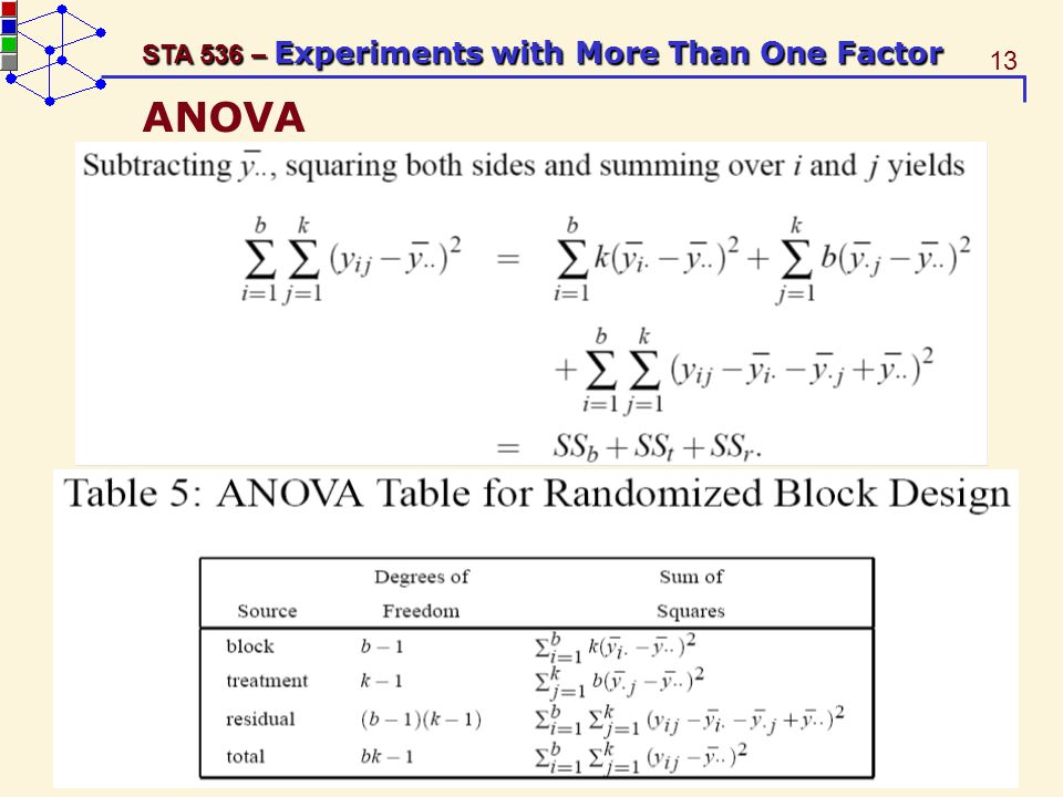 13 STA 536 – Experiments with More Than One Factor ANOVA