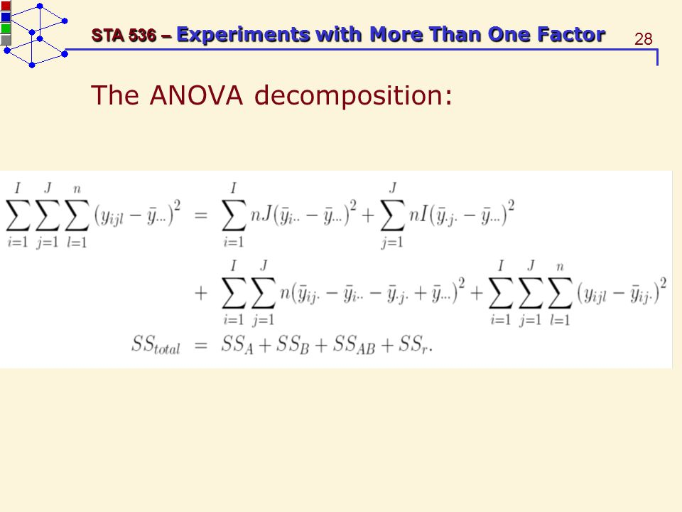 28 STA 536 – Experiments with More Than One Factor The ANOVA decomposition: