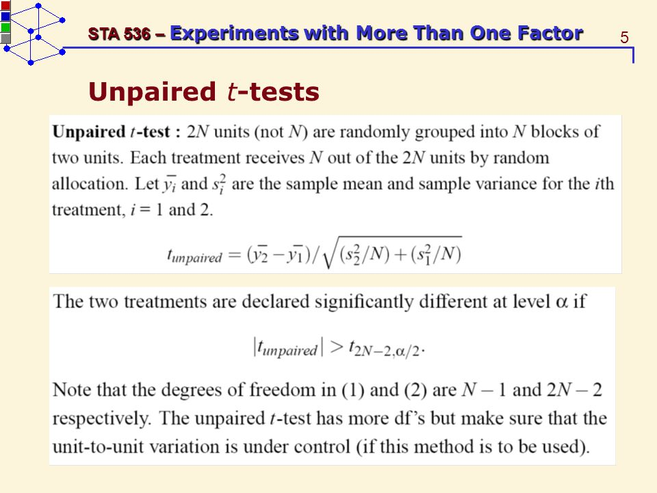 5 STA 536 – Experiments with More Than One Factor Unpaired t-tests