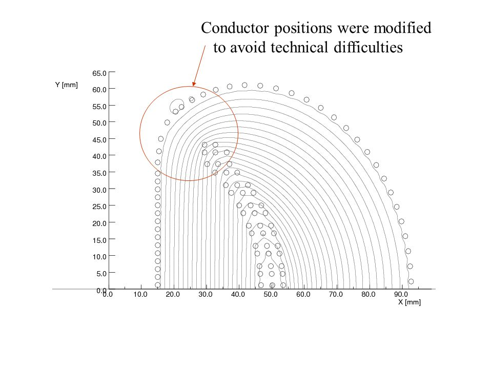 Conductor positions were modified to avoid technical difficulties