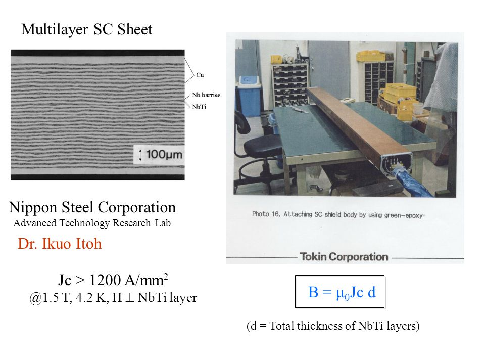 Multilayer SC Sheet Nippon Steel Corporation Advanced Technology Research Lab Dr. Ikuo Itoh Jc > 1200 A/mm 2 @1.5 T, 4.2 K, H NbTi layer B = μ 0 Jc d