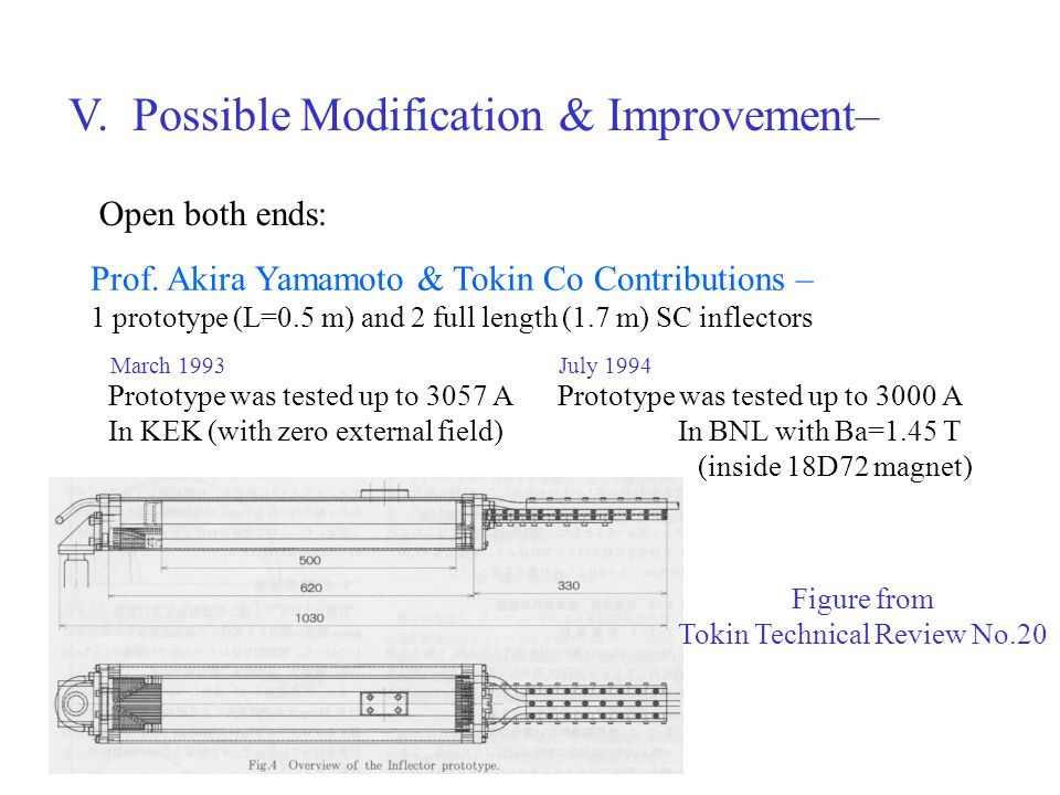 V.Possible Modification & Improvement– Open both ends: Prof.