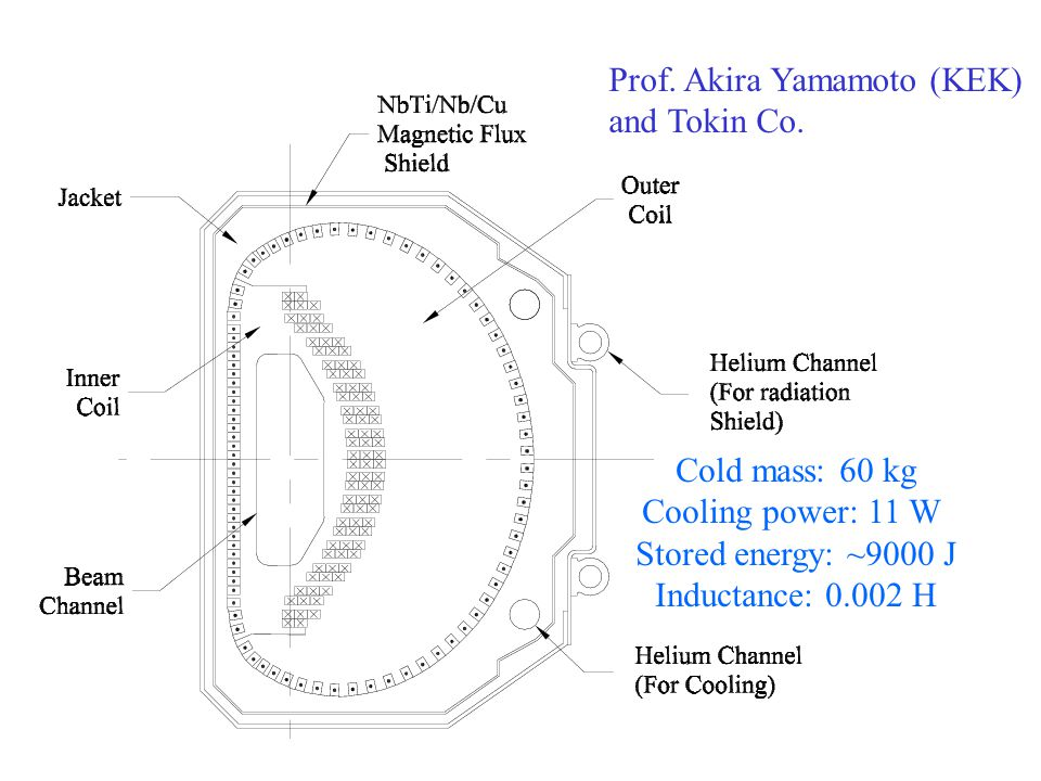 Prof. Akira Yamamoto (KEK) and Tokin Co.