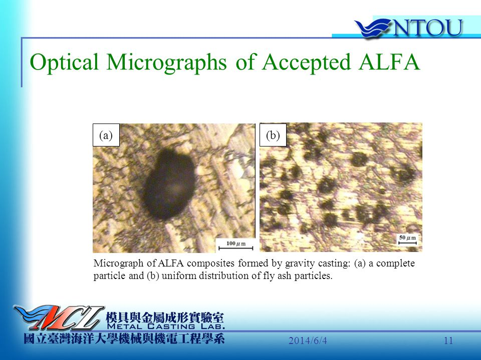 2014/6/411 Optical Micrographs of Accepted ALFA Micrograph of ALFA composites formed by gravity casting: (a) a complete particle and (b) uniform distr