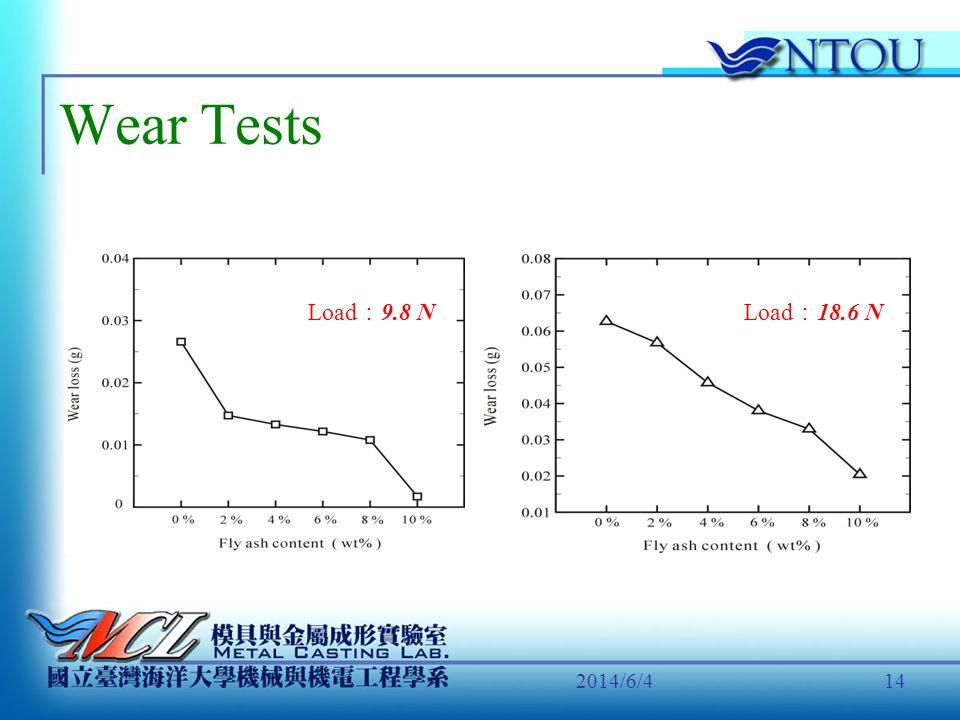 2014/6/414 Wear Tests Load 9.8 NLoad 18.6 N