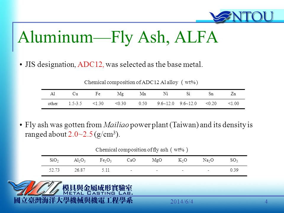 2014/6/415 Conclusions The test results revealed that the density of composites was decreased with increasing fly ash percentage.