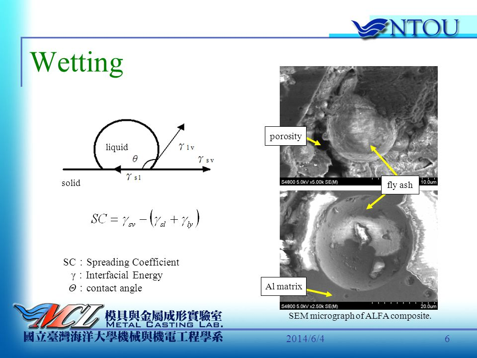 2014/6/47 Experimental Procedure Pre-treatment of fly ash Mixing with stirring Gravity casting Property Measurement of composite castings Wetting evaluation yes no Start End Matrix metal