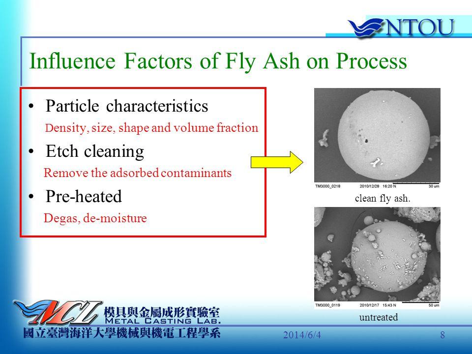 2014/6/49 Optical Micrographs of False ALFA Si Al-Si fly ash cluster Al matrix