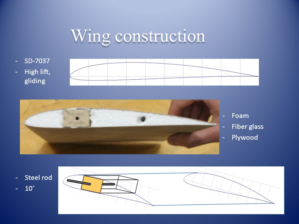 -Foam -Fiber glass -Plywood -Steel rod -10˚ -SD-7037 -High lift, gliding Wing construction