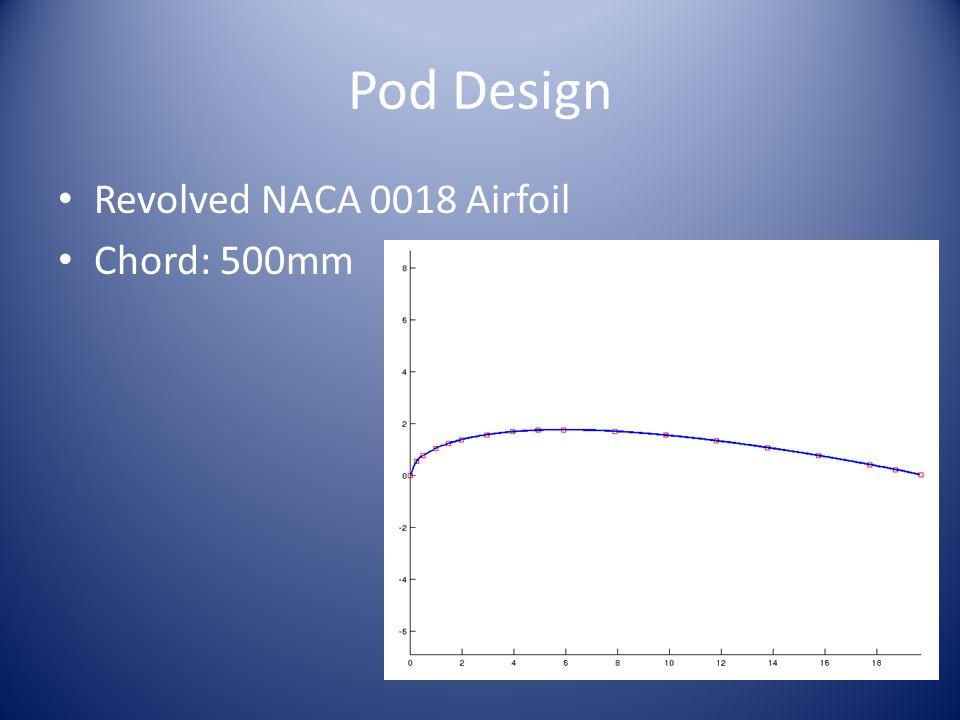 Pod Design Revolved NACA 0018 Airfoil Chord: 500mm