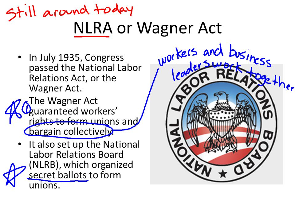 NLRA or Wagner Act In July 1935, Congress passed the National Labor Relations Act, or the Wagner Act. The Wagner Act guaranteed workers rights to form