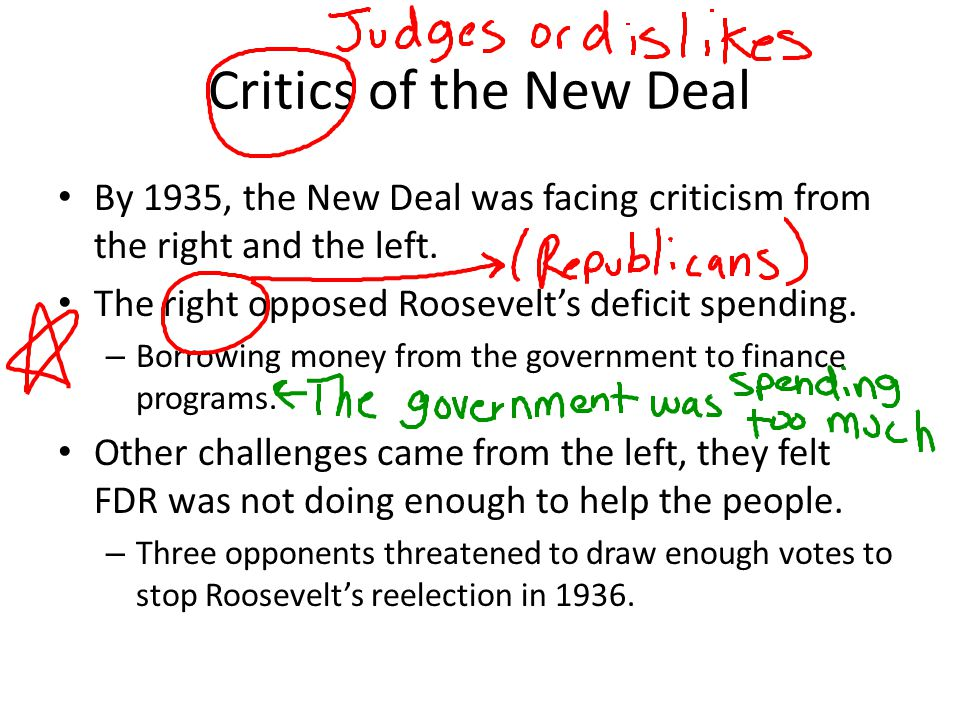 Critics of the New Deal By 1935, the New Deal was facing criticism from the right and the left. The right opposed Roosevelts deficit spending. – Borro