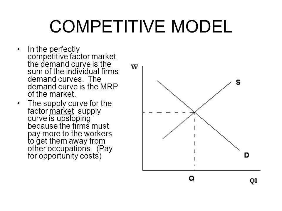 COMPETITIVE MODEL In the perfectly competitive factor market, the demand curve is the sum of the individual firms demand curves.