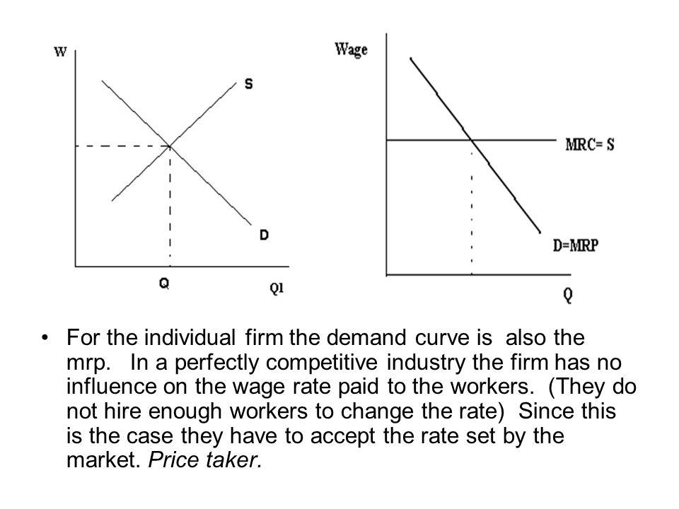 For the individual firm the demand curve is also the mrp. In a perfectly competitive industry the firm has no influence on the wage rate paid to the w