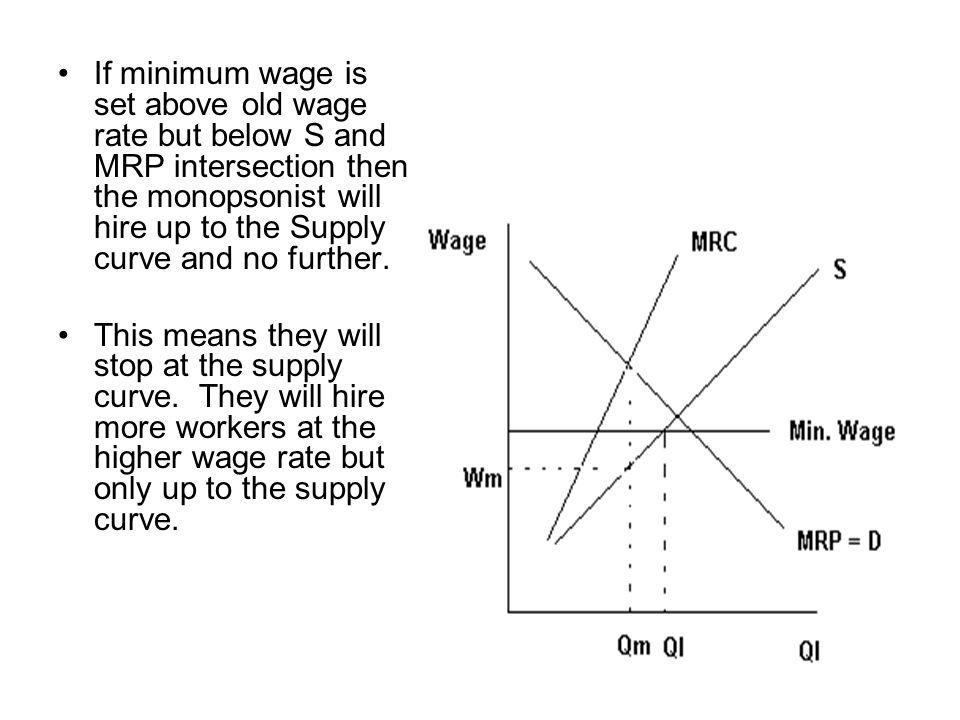 If minimum wage is set above old wage rate but below S and MRP intersection then the monopsonist will hire up to the Supply curve and no further.