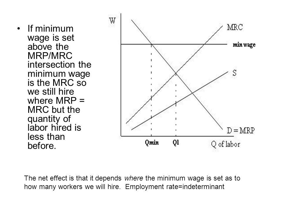 If minimum wage is set above the MRP/MRC intersection the minimum wage is the MRC so we still hire where MRP = MRC but the quantity of labor hired is